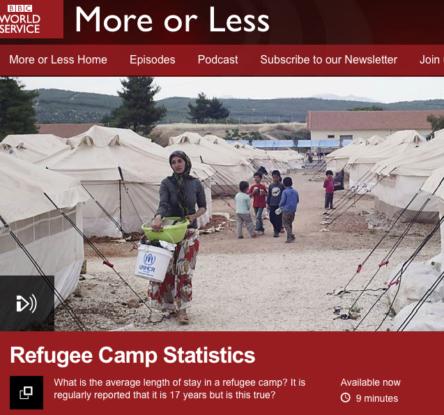 Disproving the oft-repeated statistic that the average stay in a refugee camp is 17 years?