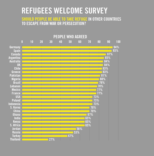 amnesty should people fleeing war take refuge