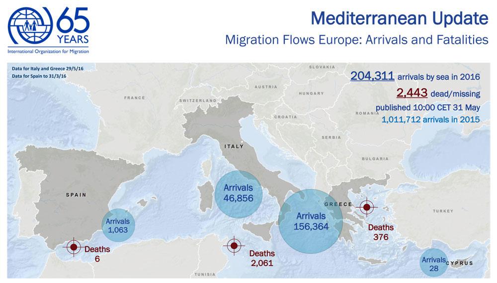 IOM May 2016 refugee Mediterranean crossings map