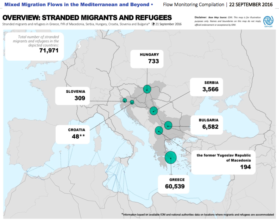 refugees-stranded-in-europe-september-2016-iom