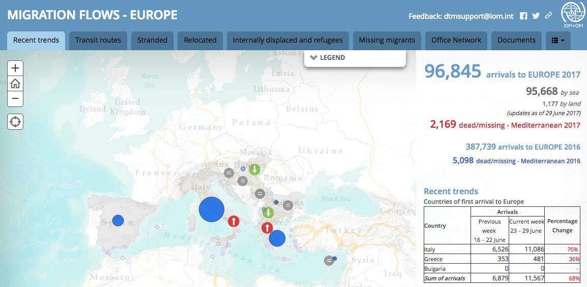 IOM Migration statistics website update